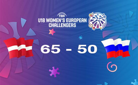 Еврочелленджер U18: Россия на 5-м месте