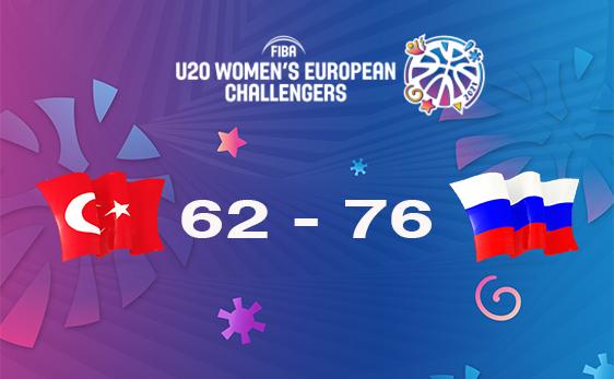 Еврочелленджер U20: россиянки стартовали с победы над Турцией